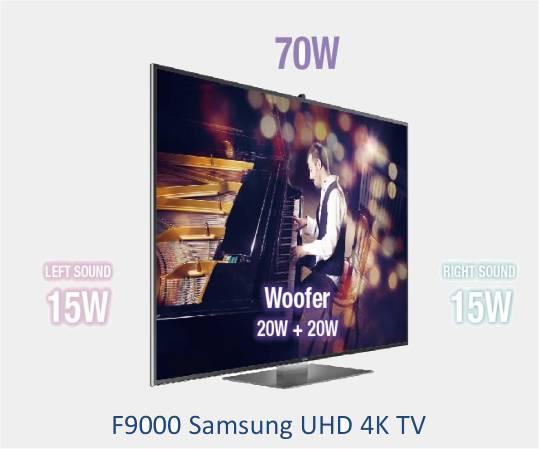 Sonido en televisor Samsung F9000