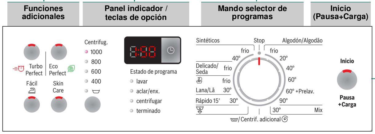 Lavadora bosch waq24378ee calidad y eficacia del l der for Funcion de la lavadora