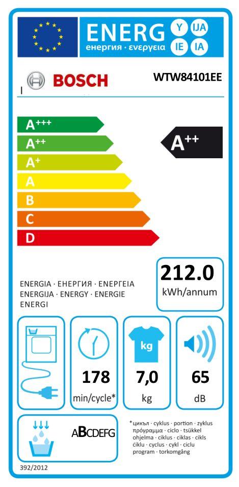 Bosch WTW84101EE etiqueta energetica