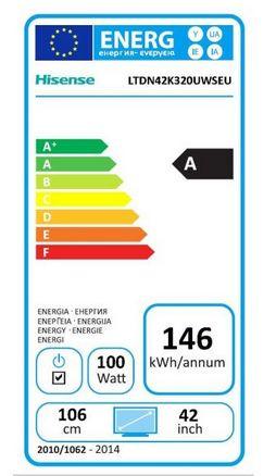 Hisense 42k320 clasificacion energetica