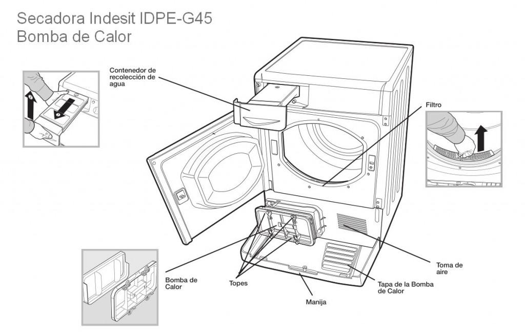 Esquema Indesit Idpe G45 A1