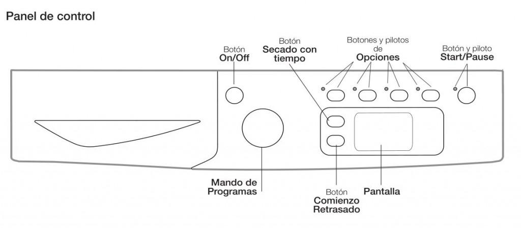 Indesit Idpe G45 A1 panel de control