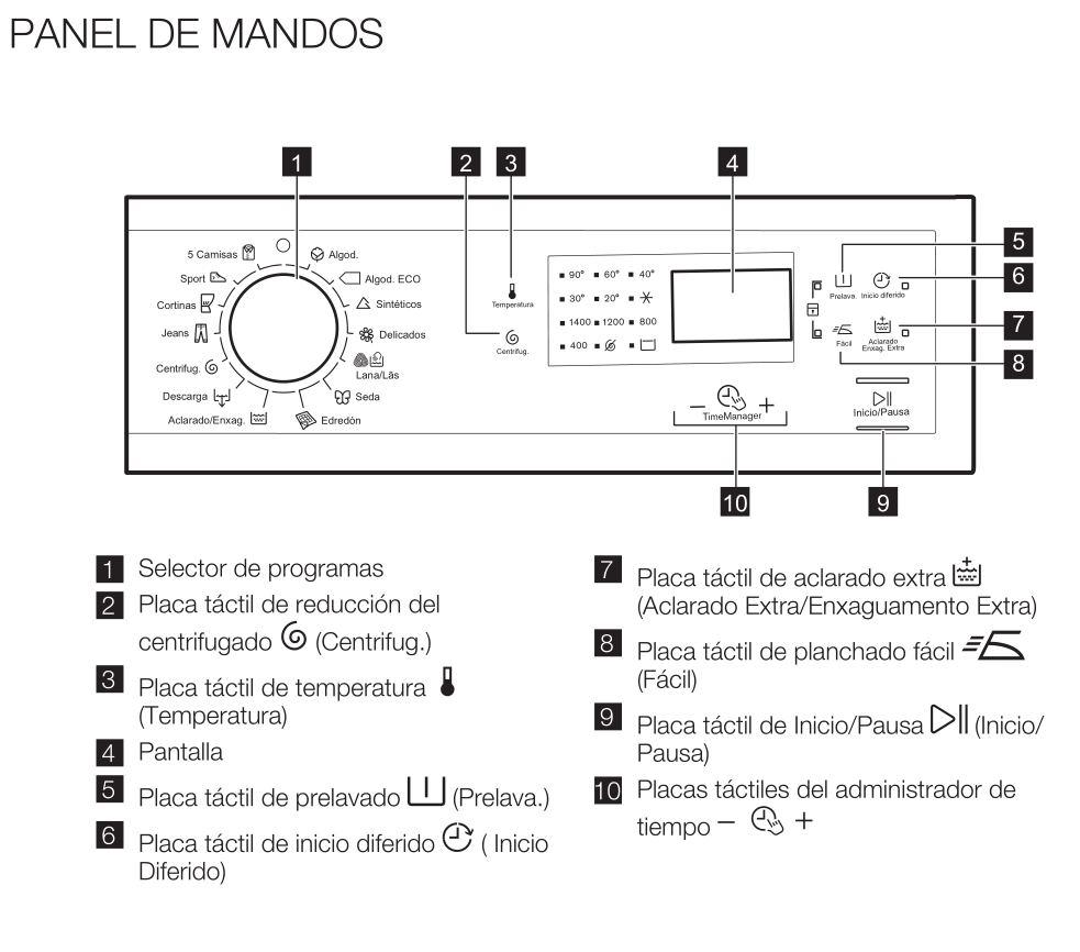 Panel de mandos Electrolux EWP1474TDW