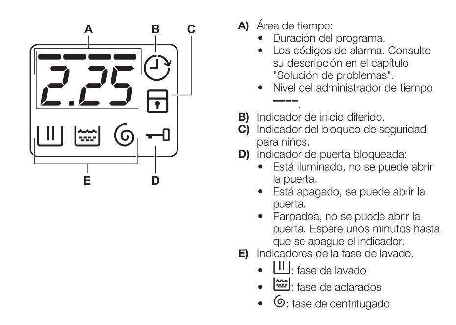 pantalla digital lavadora Electrolux EWP1474TDW