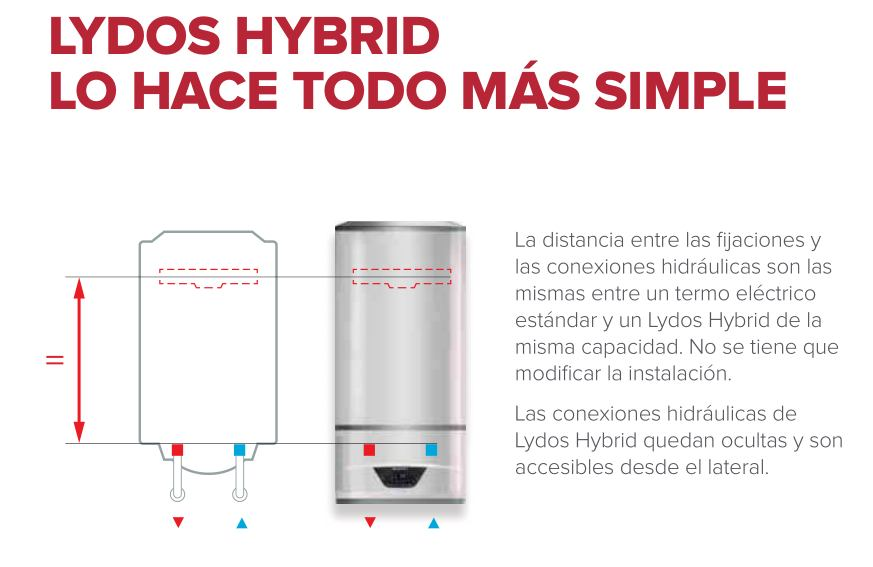 Instalacion facil Ariston Lydos Hybrid